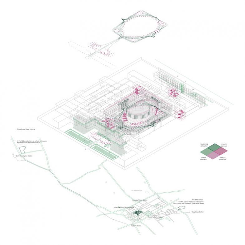 British Museum - Infrastructure and Network- drawing by Panittra Eawsivigoon