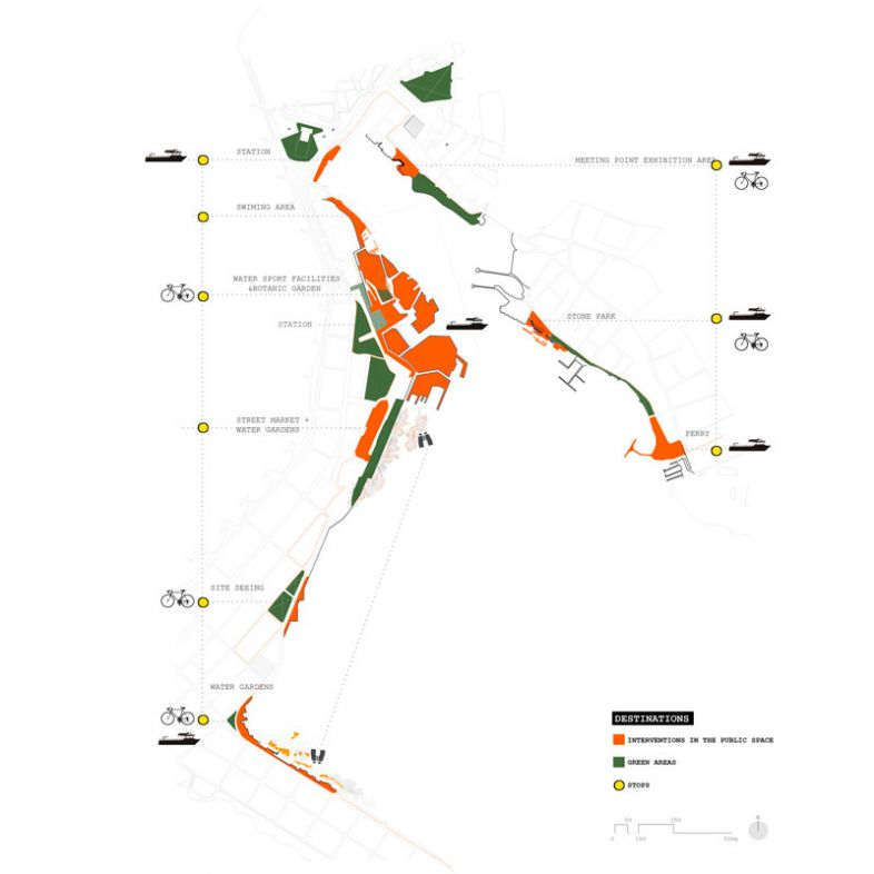Analysis of Cartagena - Proposed new Activities - a project by Juan Alvarez-Vijande Landecho