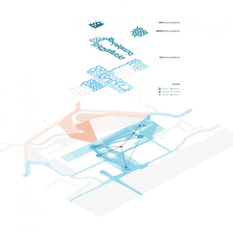 Tate Modern - Infrastructure and Network - drawing by Frederique Sanders
