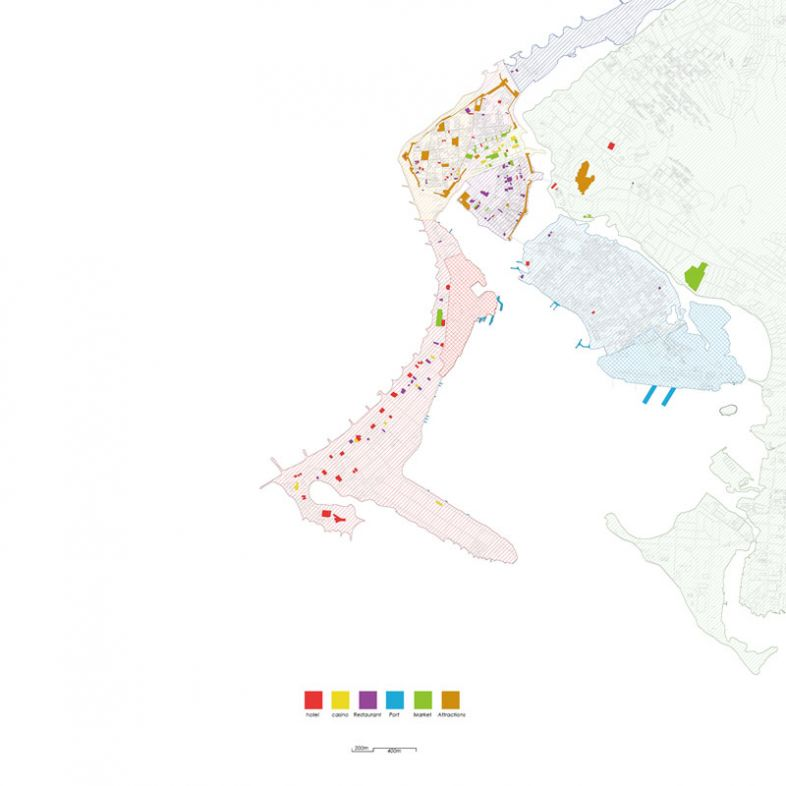 Analysis of Cartagena - Activity and Program