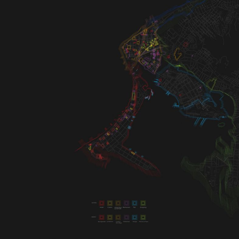 Analysis of Cartagena - Activity